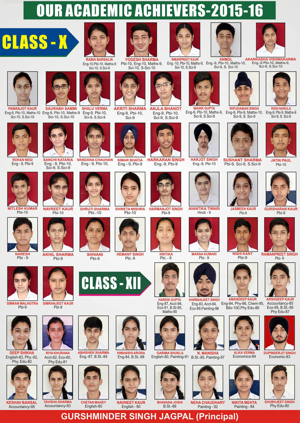 PPS Toppers 2015-2016